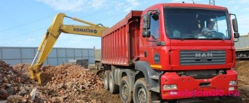 Вывоз мусора свибловофото1225
