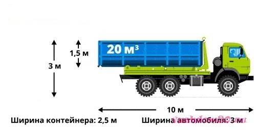 Аренда мультилифт москвафото830