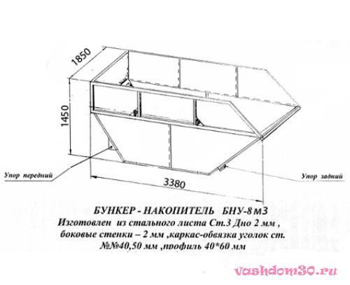 Контейнер для строительного мусора в чеховефото1153