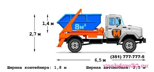 Вывоз мусора в салтыковкефото582